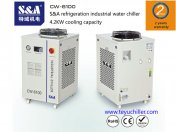 CW6100chiller