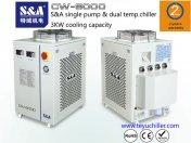 CW6000AN250S01chiller