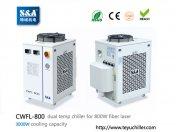 CWFL-800-en