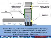 2017-04-16_waterproofing-detail-basement-wall-cementitious-membrane-drizoro-it